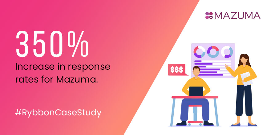 Mazuma Achieves 350% Increase in Response Rates with SurveyMonkey and Rybbon Rewards Integration